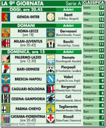 Serie A 2010/2011 Giornata 9
